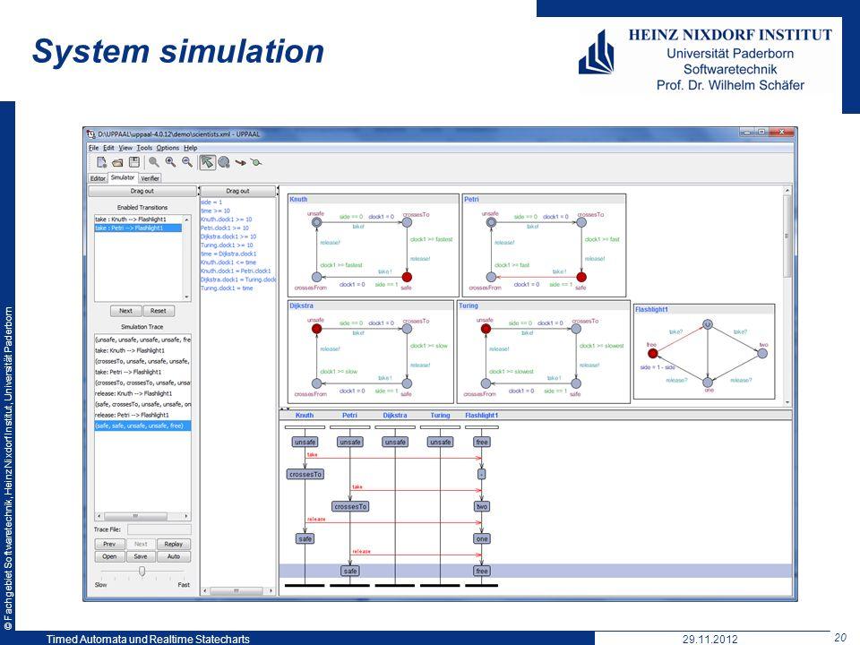 © Fachgebiet Softwaretechnik, Heinz Nixdorf Institut, Universität Paderborn 20 System simulation 29.11.2012Timed Automata und Realtime Statecharts