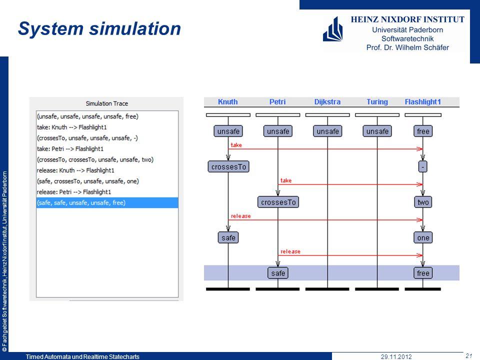 © Fachgebiet Softwaretechnik, Heinz Nixdorf Institut, Universität Paderborn 21 Timed Automata und Realtime Statecharts29.11.2012 System simulation