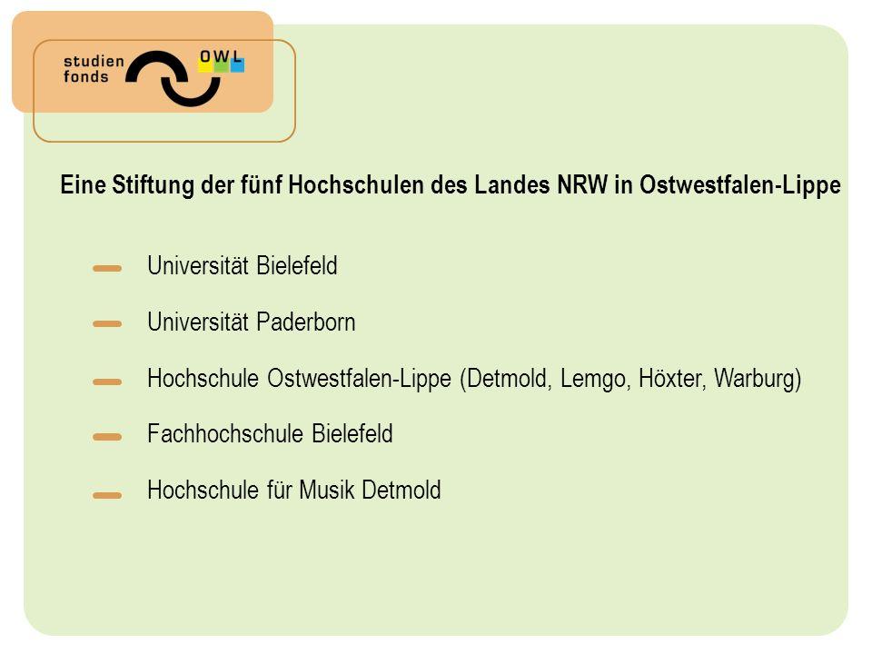 Eine Stiftung der fünf Hochschulen des Landes NRW in Ostwestfalen-Lippe Universität Bielefeld Universität Paderborn Hochschule Ostwestfalen-Lippe (Detmold, Lemgo, Höxter, Warburg) Fachhochschule Bielefeld Hochschule für Musik Detmold