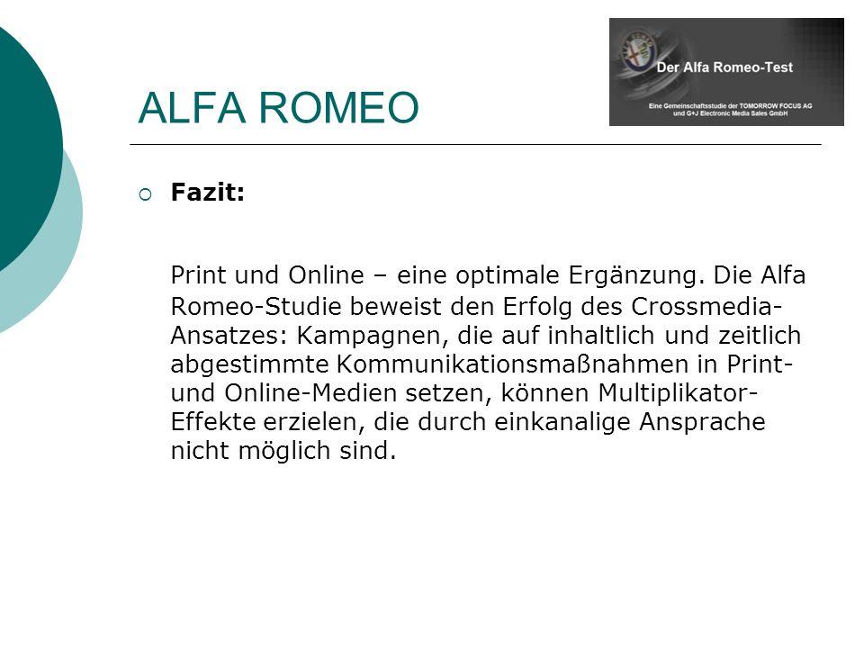 ALFA ROMEO Fazit: Print und Online – eine optimale Ergänzung.