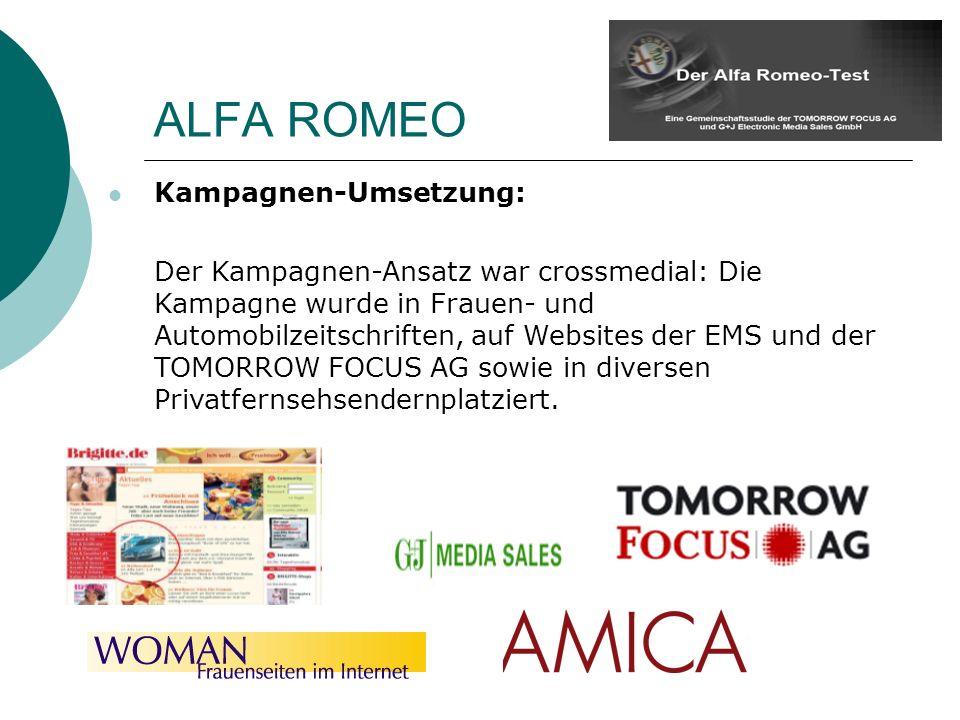 ALFA ROMEO Kampagnen-Umsetzung: Der Kampagnen-Ansatz war crossmedial: Die Kampagne wurde in Frauen- und Automobilzeitschriften, auf Websites der EMS und der TOMORROW FOCUS AG sowie in diversen Privatfernsehsendernplatziert.