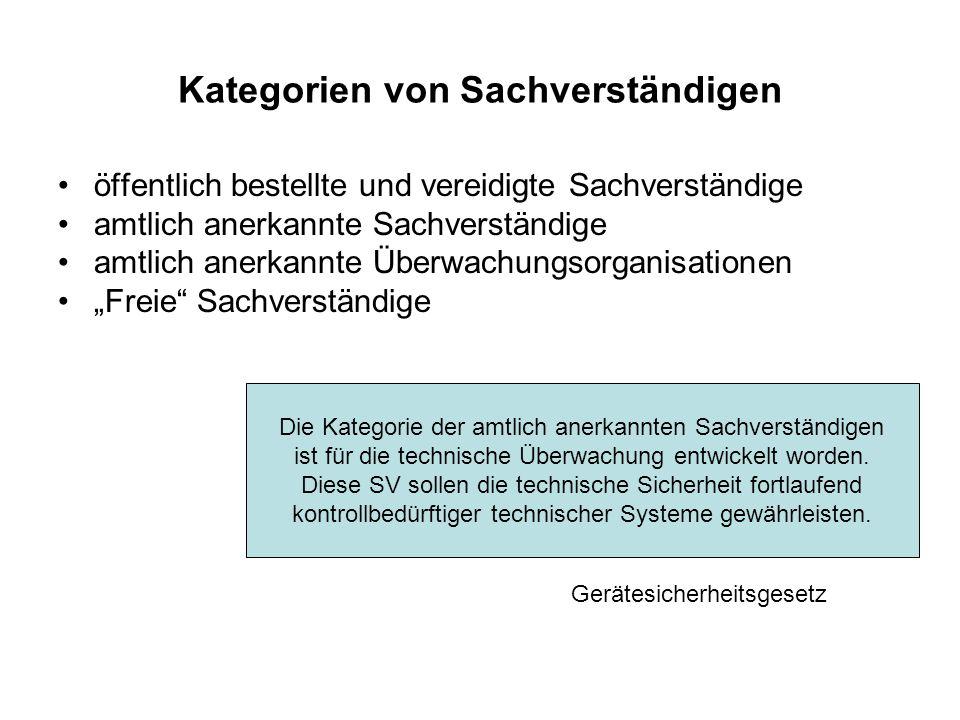 Kategorien von Sachverständigen öffentlich bestellte und vereidigte Sachverständige amtlich anerkannte Sachverständige amtlich anerkannte Überwachungs