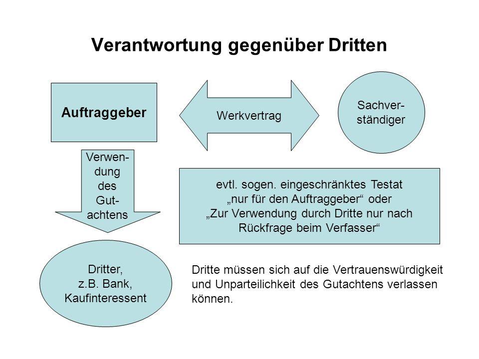 Verantwortung gegenüber Dritten Auftraggeber Sachver- ständiger Werkvertrag Dritter, z.B.