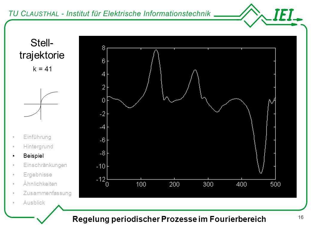 Regelung periodischer Prozesse im Fourierbereich 16 Einführung Hintergrund BeispielBeispiel Einschränkungen Ergebnisse Ähnlichkeiten Zusammenfassung A
