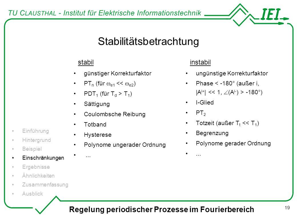 Regelung periodischer Prozesse im Fourierbereich 19 Stabilitätsbetrachtung stabil günstiger Korrekturfaktor PT n (für e1 << e2 ) PDT 1 (für T d > T 1