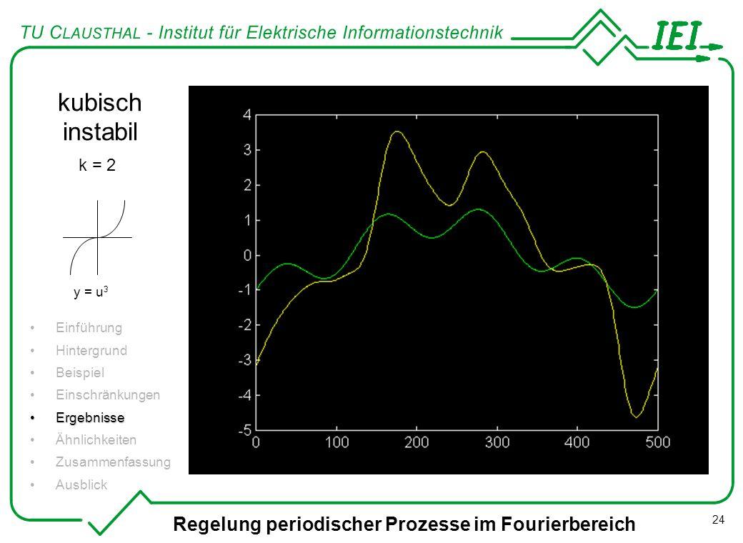 Regelung periodischer Prozesse im Fourierbereich 24 kubisch instabil Einführung Hintergrund Beispiel Einschränkungen ErgebnisseErgebnisse Ähnlichkeite