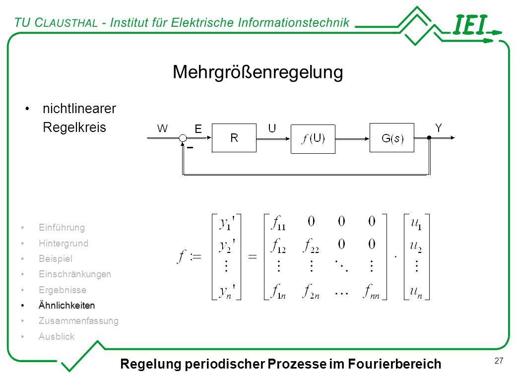 Regelung periodischer Prozesse im Fourierbereich 27 Mehrgrößenregelung Einführung Hintergrund Beispiel Einschränkungen Ergebnisse ÄhnlichkeitenÄhnlich