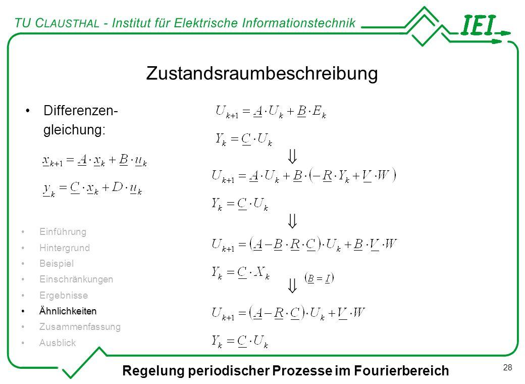 Regelung periodischer Prozesse im Fourierbereich 28 Zustandsraumbeschreibung Einführung Hintergrund Beispiel Einschränkungen Ergebnisse ÄhnlichkeitenÄ