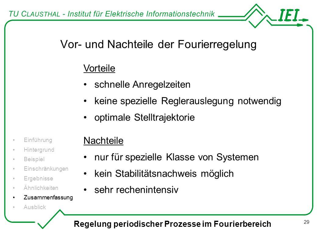 Regelung periodischer Prozesse im Fourierbereich 29 Vor- und Nachteile der Fourierregelung Einführung Hintergrund Beispiel Einschränkungen Ergebnisse