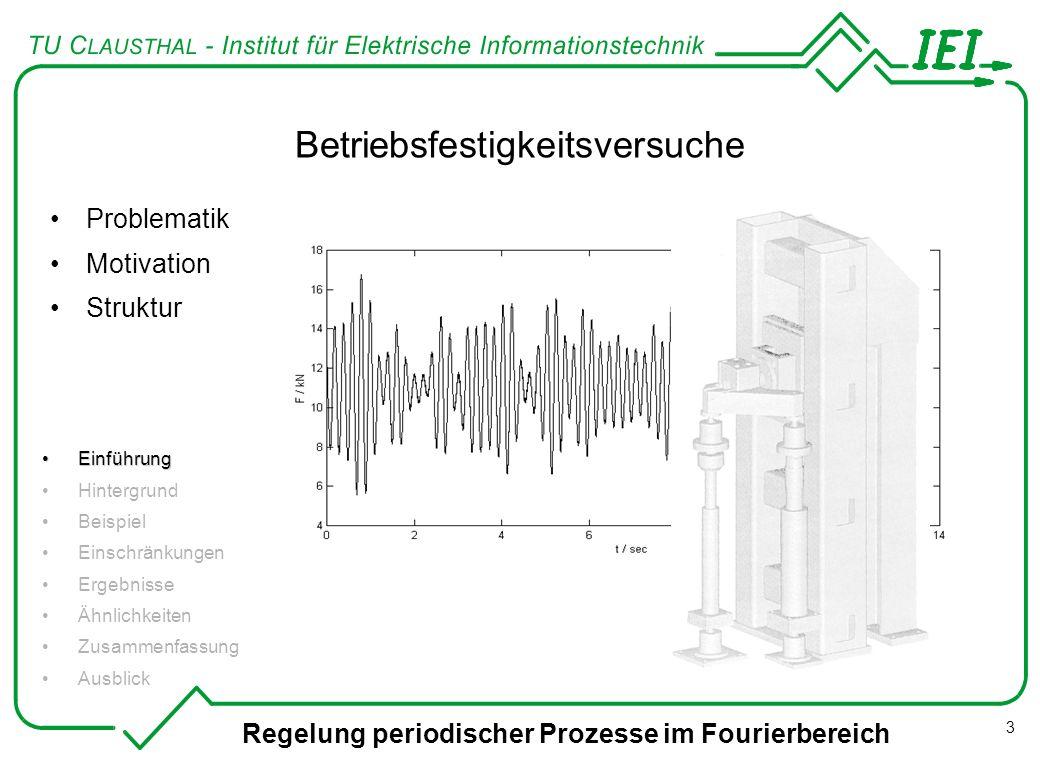 Regelung periodischer Prozesse im Fourierbereich 3 Betriebsfestigkeitsversuche Problematik Motivation Struktur EinführungEinführung Hintergrund Beispi