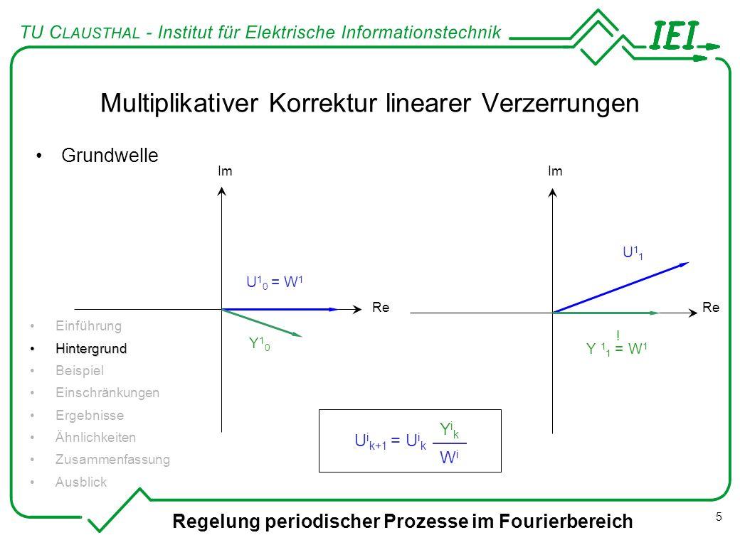 Regelung periodischer Prozesse im Fourierbereich 5 Multiplikativer Korrektur linearer Verzerrungen Im Re U 1 0 = W 1 Y10Y10 Im Re U11U11 Y 1 1 = W 1 !