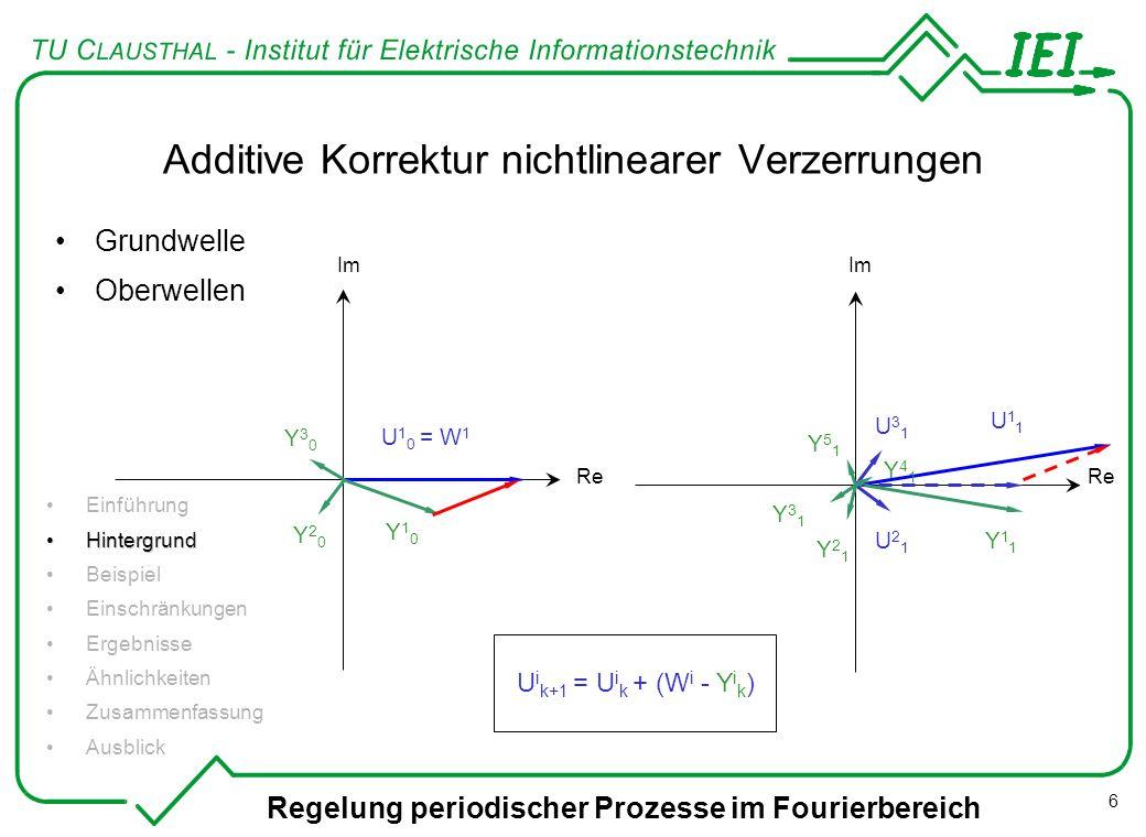 Regelung periodischer Prozesse im Fourierbereich 6 Additive Korrektur nichtlinearer Verzerrungen Einführung HintergrundHintergrund Beispiel Einschränk