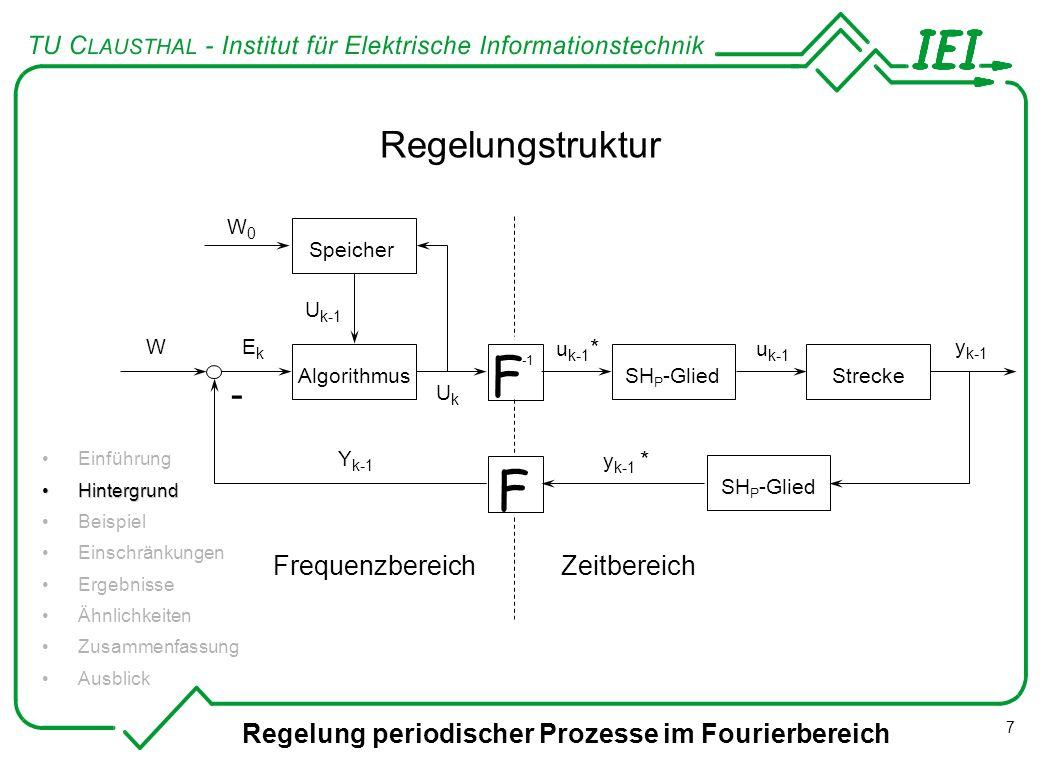 Regelung periodischer Prozesse im Fourierbereich 7 Regelungstruktur Algorithmus F SH P -GliedStrecke Wy k-1 Y k-1 EkEk - FrequenzbereichZeitbereich u