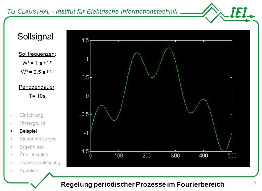 Regelung periodischer Prozesse im Fourierbereich 9 Sollsignal Einführung Hintergrund BeispielBeispiel Einschränkungen Ergebnisse Ähnlichkeiten Zusamme