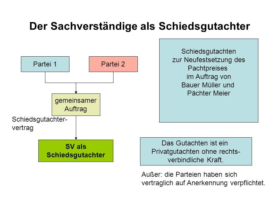 Der Sachverständige als Schiedsgutachter Partei 1Partei 2 gemeinsamer Auftrag Das Gutachten ist ein Privatgutachten ohne rechts- verbindliche Kraft. S