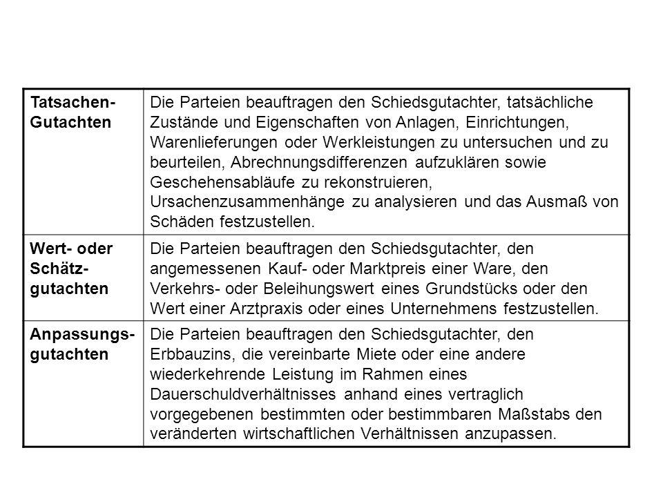Tatsachen- Gutachten Die Parteien beauftragen den Schiedsgutachter, tatsächliche Zustände und Eigenschaften von Anlagen, Einrichtungen, Warenlieferung