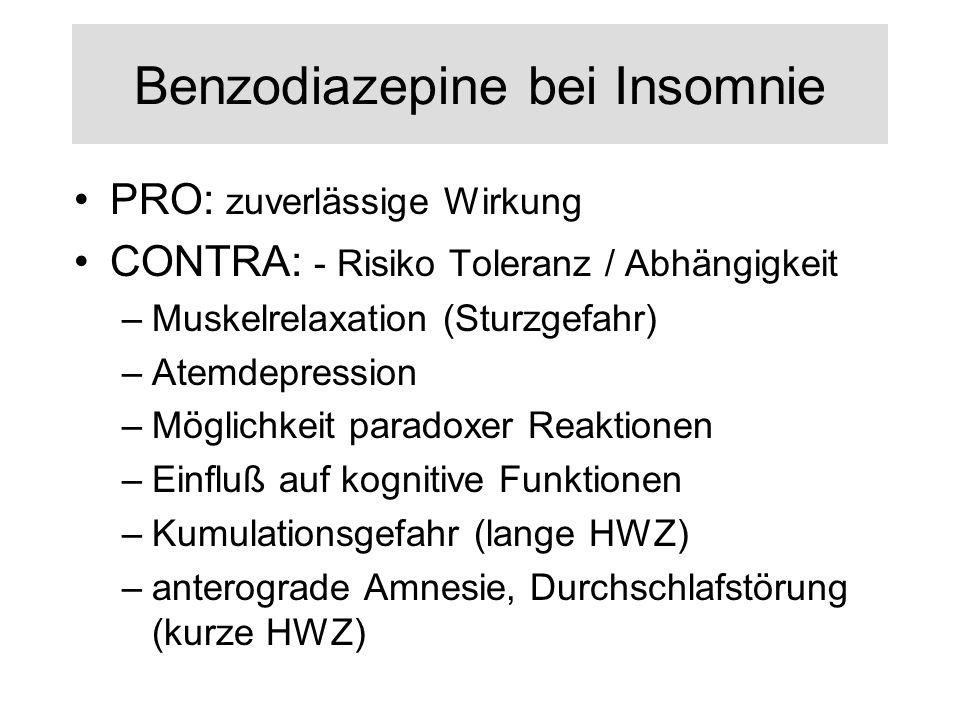 Benzodiazepine bei Insomnie PRO: zuverlässige Wirkung CONTRA: - Risiko Toleranz / Abhängigkeit –Muskelrelaxation (Sturzgefahr) –Atemdepression –Möglic