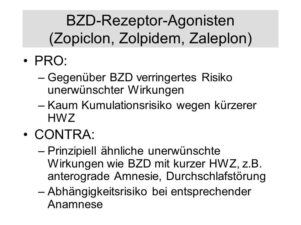 BZD-Rezeptor-Agonisten (Zopiclon, Zolpidem, Zaleplon) PRO: –Gegenüber BZD verringertes Risiko unerwünschter Wirkungen –Kaum Kumulationsrisiko wegen kü