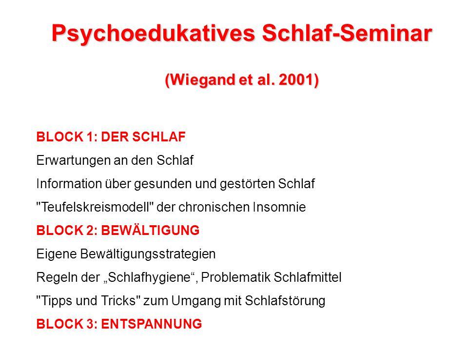 Psychoedukatives Schlaf-Seminar (Wiegand et al. 2001) BLOCK 1: DER SCHLAF Erwartungen an den Schlaf Information über gesunden und gestörten Schlaf