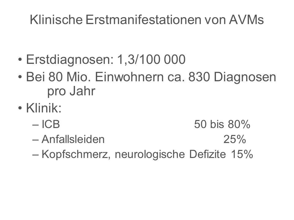 Klinische Erstmanifestationen von AVMs Erstdiagnosen: 1,3/100 000 Bei 80 Mio.