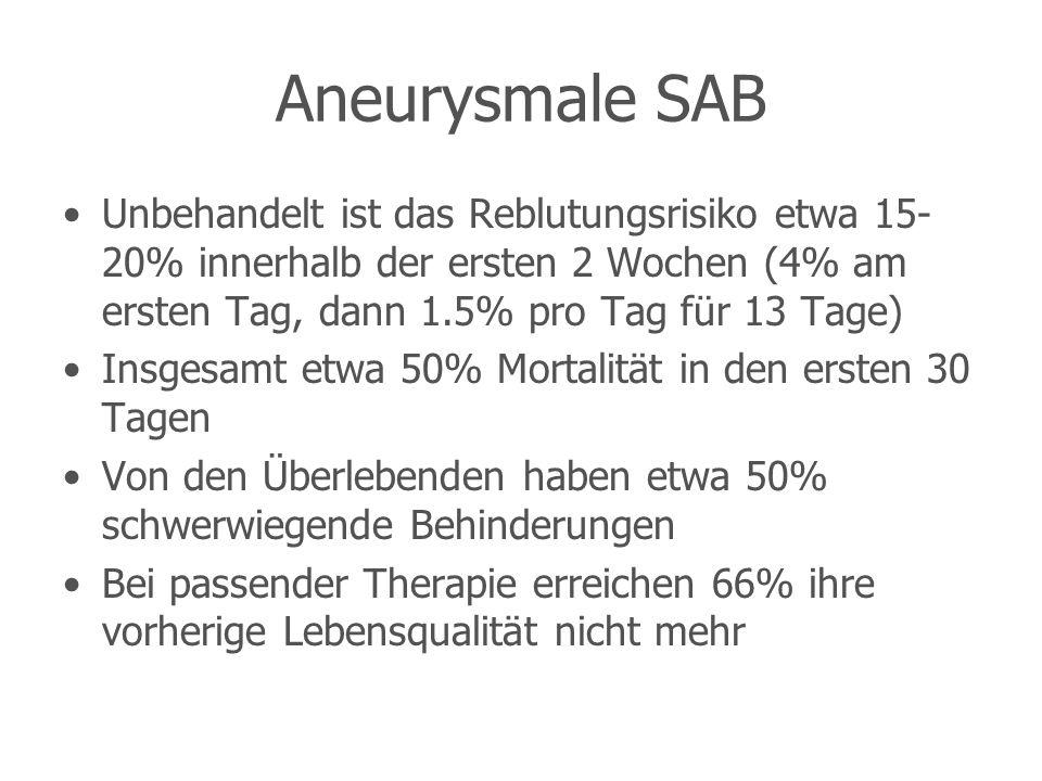 Aneurysmale SAB Unbehandelt ist das Reblutungsrisiko etwa 15- 20% innerhalb der ersten 2 Wochen (4% am ersten Tag, dann 1.5% pro Tag für 13 Tage) Insg