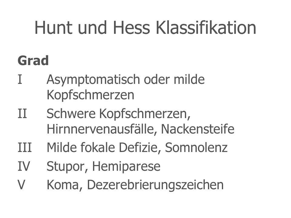 Hunt und Hess Klassifikation Grad I Asymptomatisch oder milde Kopfschmerzen IISchwere Kopfschmerzen, Hirnnervenausfälle, Nackensteife IIIMilde fokale