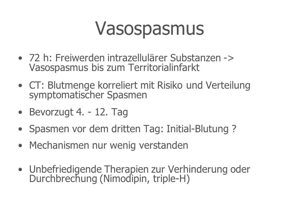 Vasospasmus 72 h: Freiwerden intrazellulärer Substanzen -> Vasospasmus bis zum Territorialinfarkt CT: Blutmenge korreliert mit Risiko und Verteilung symptomatischer Spasmen Bevorzugt 4.