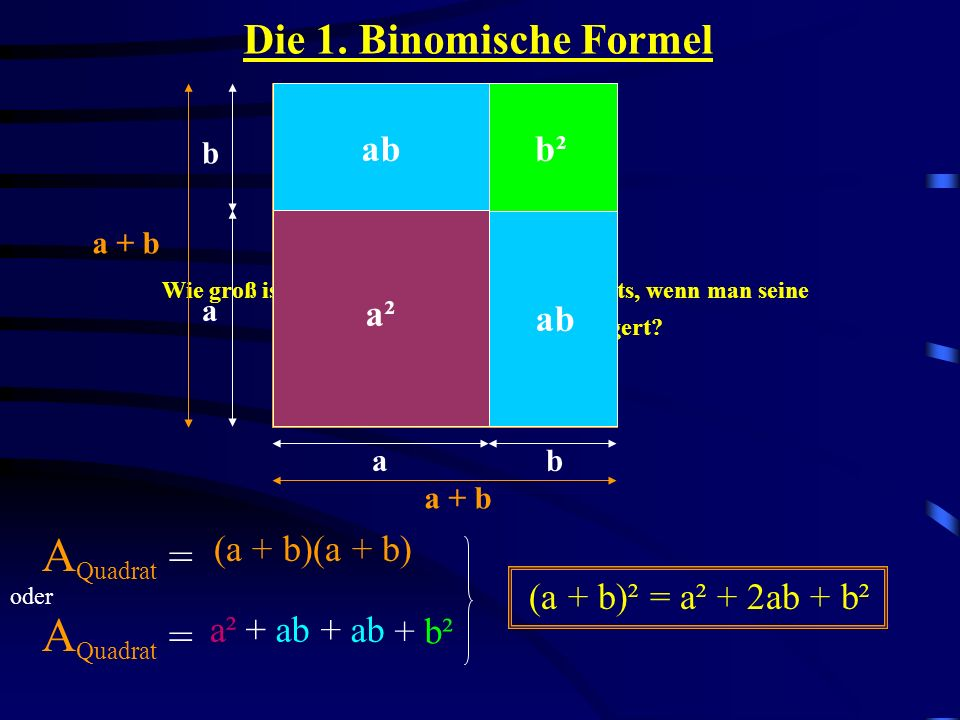 Die binomischen Formeln Erst denken, dann klicken und dann schreiben! © Oberparleiter