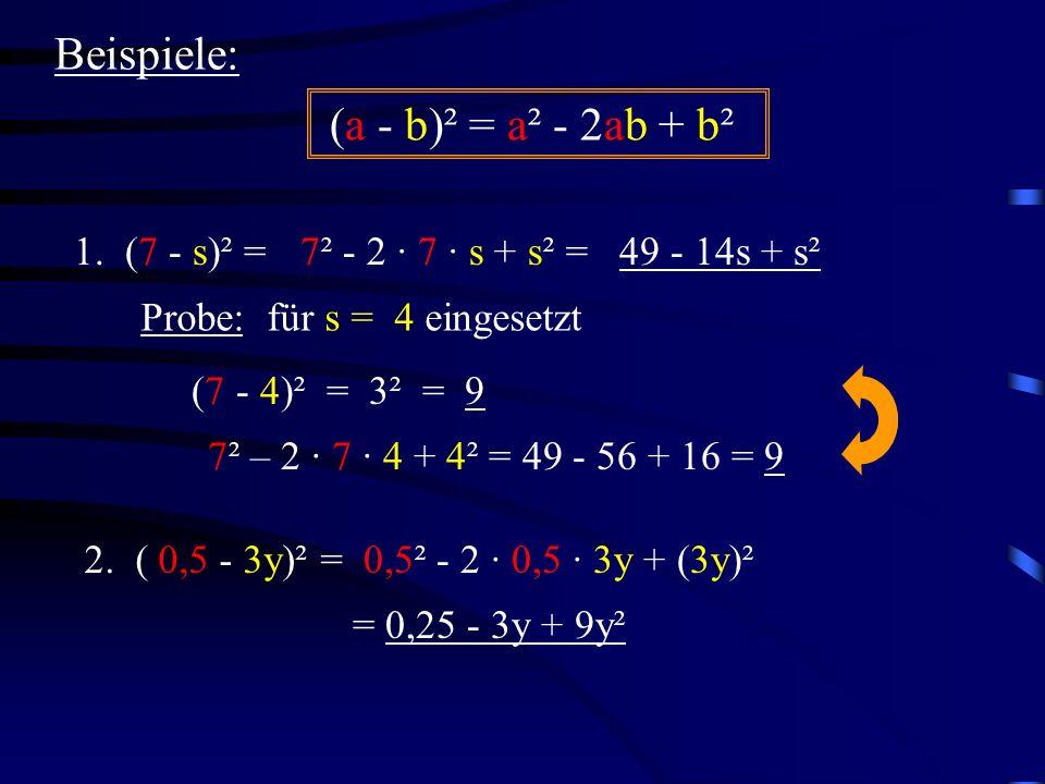 Wie groß ist der Flächeninhalt eines Quadrats, wenn man seine Seitenlänge a um b verkürzt? Die 2. Binomische Formel b a A Quadrat = b ab b² a ab a² (a