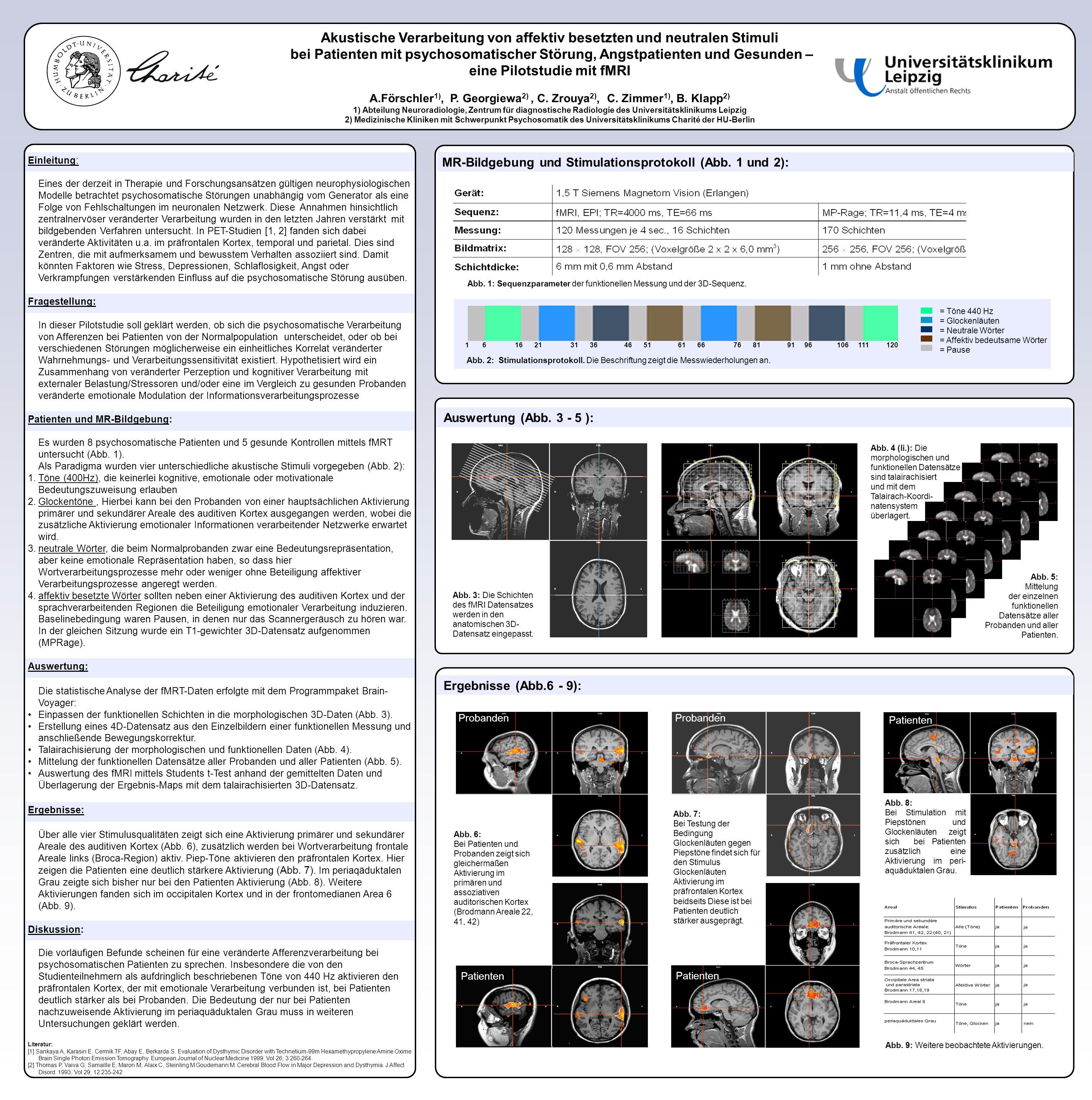 Akustische Verarbeitung von affektiv besetzten und neutralen Stimuli bei Patienten mit psychosomatischer Störung, Angstpatienten und Gesunden – eine P