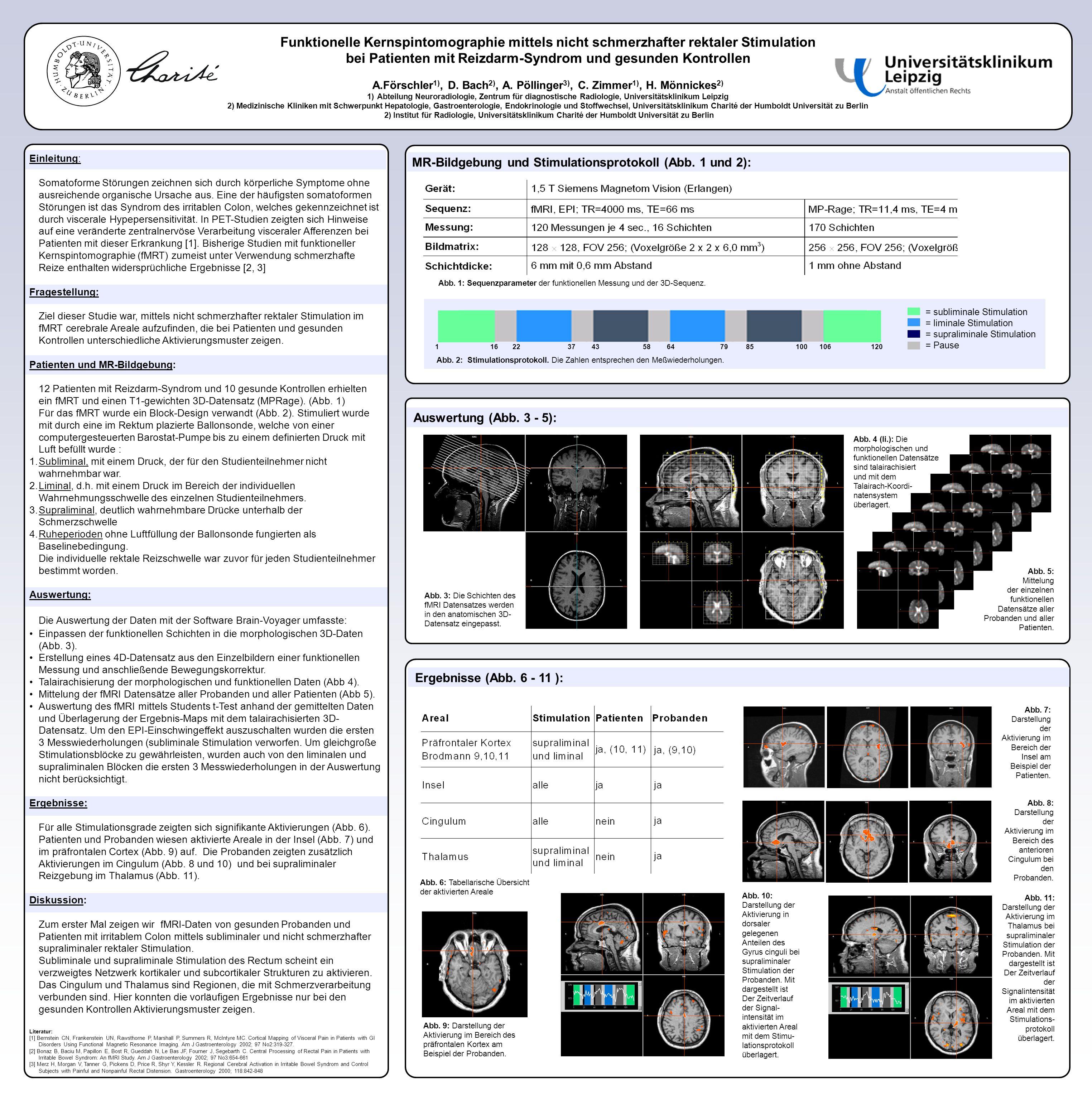 Funktionelle Kernspintomographie mittels nicht schmerzhafter rektaler Stimulation bei Patienten mit Reizdarm-Syndrom und gesunden Kontrollen A.Förschler 1), D.