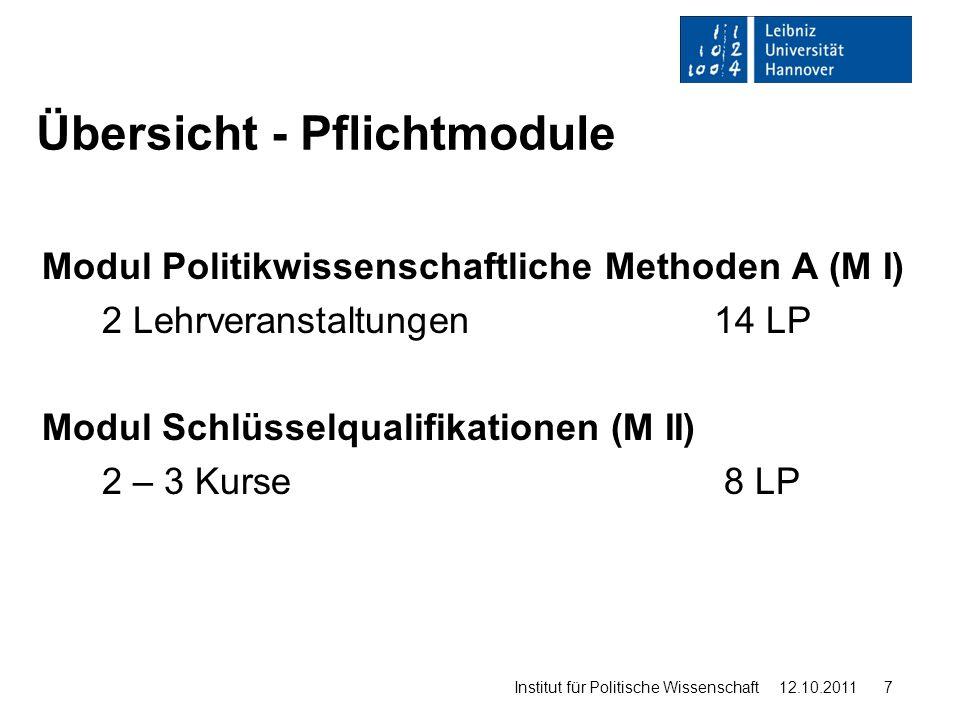 Übersicht - Pflichtmodule Modul Politikwissenschaftliche Methoden A (M I) 2 Lehrveranstaltungen14 LP Modul Schlüsselqualifikationen (M II) 2 – 3 Kurse 8 LP Institut für Politische Wissenschaft 12.10.2011 7