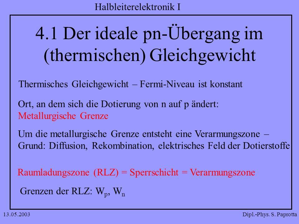 Dipl.-Phys. S. Paprotta Halbleiterelektronik I 13.05.2003 4.1 Der ideale pn-Übergang im (thermischen) Gleichgewicht Thermisches Gleichgewicht – Fermi-