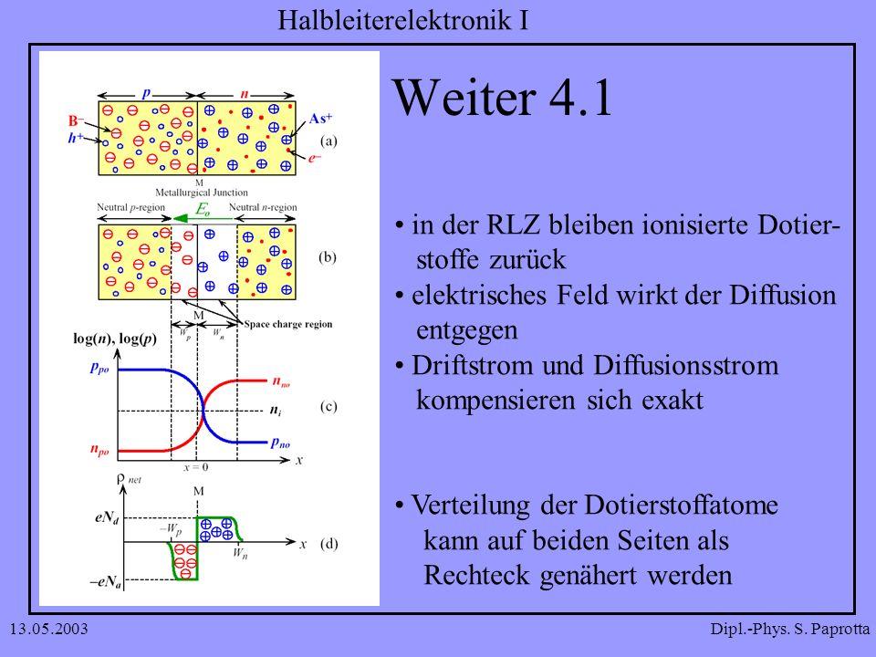 Dipl.-Phys. S. Paprotta Halbleiterelektronik I 13.05.2003 Weiter 4.1 in der RLZ bleiben ionisierte Dotier- stoffe zurück elektrisches Feld wirkt der D