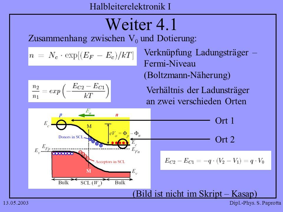 Dipl.-Phys. S. Paprotta Halbleiterelektronik I 13.05.2003 Weiter 4.1 Zusammenhang zwischen V 0 und Dotierung: Verknüpfung Ladungsträger – Fermi-Niveau