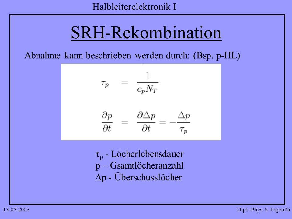 Dipl.-Phys. S. Paprotta Halbleiterelektronik I 13.05.2003 SRH-Rekombination Abnahme kann beschrieben werden durch: (Bsp. p-HL) p - Löcherlebensdauer p