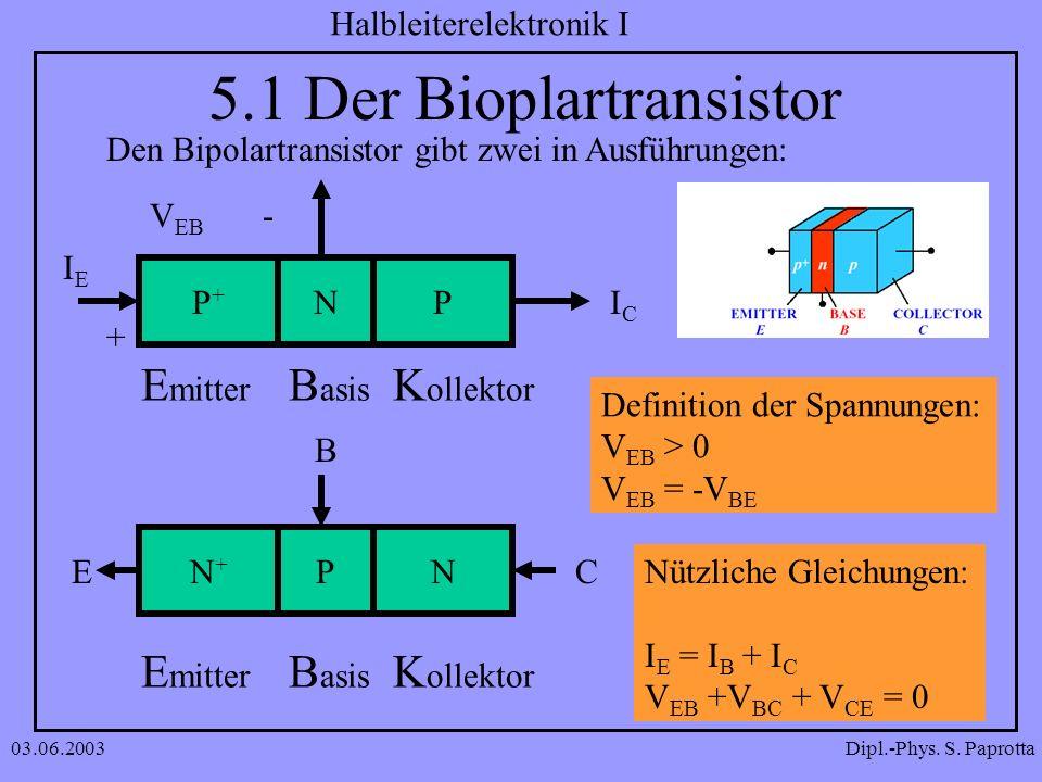 Dipl.-Phys. S. Paprotta Halbleiterelektronik I 03.06.2003 5.1 Der Bioplartransistor Den Bipolartransistor gibt zwei in Ausführungen: Definition der Sp
