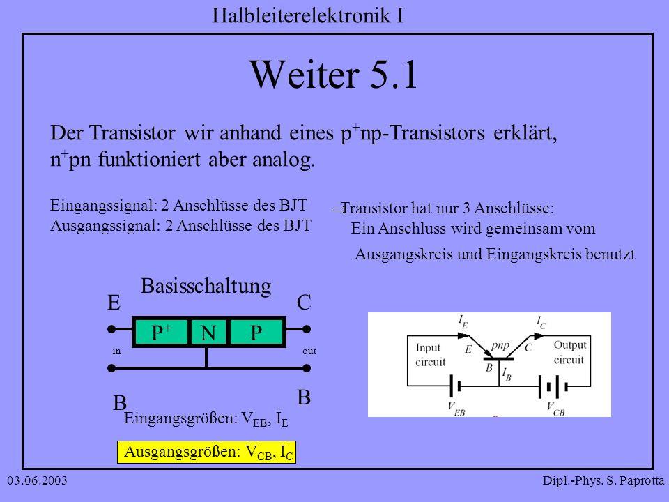 Dipl.-Phys. S. Paprotta Halbleiterelektronik I 03.06.2003 Weiter 5.1 Der Transistor wir anhand eines p + np-Transistors erklärt, n + pn funktioniert a