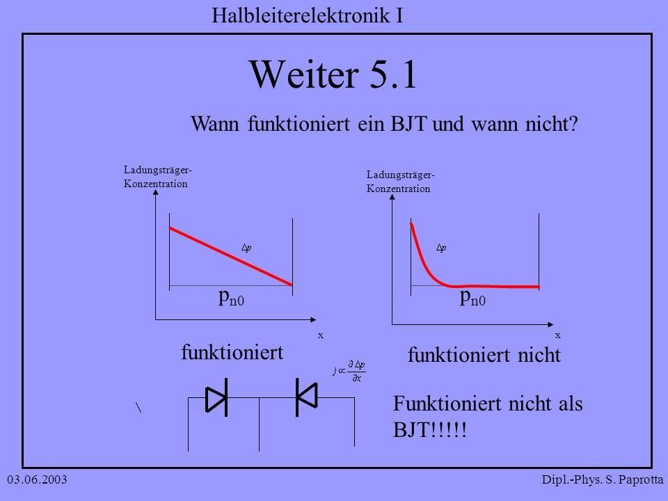 Dipl.-Phys. S. Paprotta Halbleiterelektronik I 03.06.2003 Wann funktioniert ein BJT und wann nicht? xx Ladungsträger- Konzentration Ladungsträger- Kon