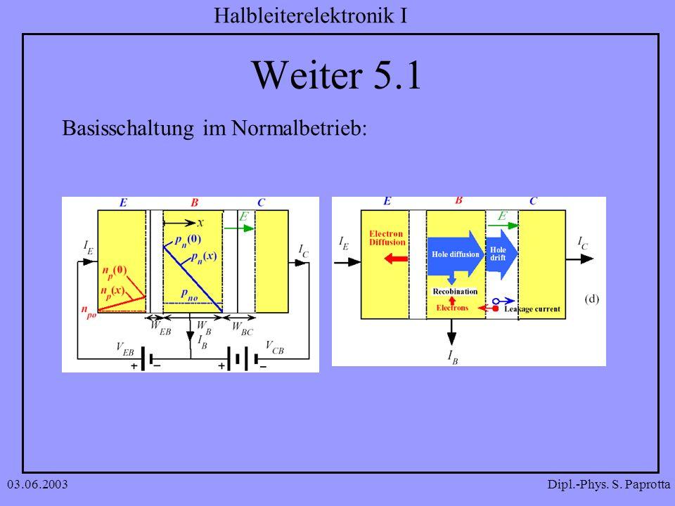 Dipl.-Phys. S. Paprotta Halbleiterelektronik I 03.06.2003 Weiter 5.1 Basisschaltung im Normalbetrieb: