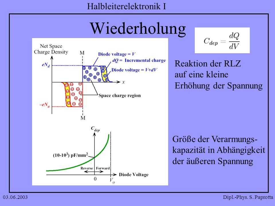 Dipl.-Phys. S. Paprotta Halbleiterelektronik I 03.06.2003 Wiederholung Reaktion der RLZ auf eine kleine Erhöhung der Spannung Größe der Verarmungs- ka