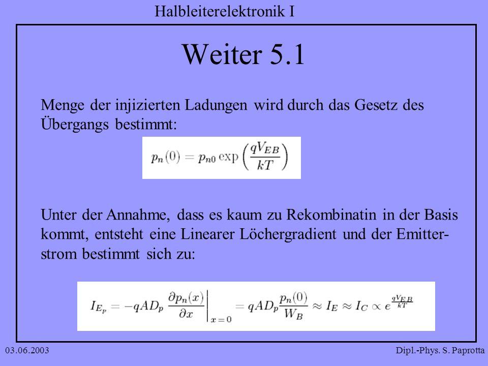 Dipl.-Phys. S. Paprotta Halbleiterelektronik I 03.06.2003 Weiter 5.1 Menge der injizierten Ladungen wird durch das Gesetz des Übergangs bestimmt: Unte
