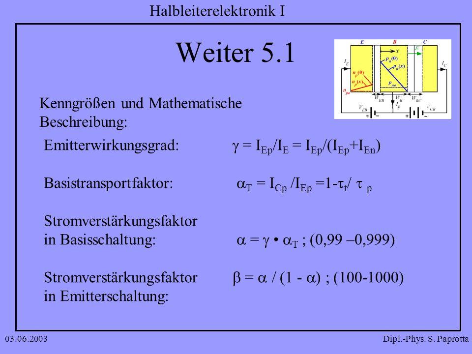 Dipl.-Phys. S. Paprotta Halbleiterelektronik I 03.06.2003 Weiter 5.1 Kenngrößen und Mathematische Beschreibung: Emitterwirkungsgrad: = I Ep /I E = I E
