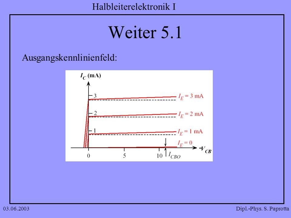 Dipl.-Phys. S. Paprotta Halbleiterelektronik I 03.06.2003 Weiter 5.1 Ausgangskennlinienfeld: -