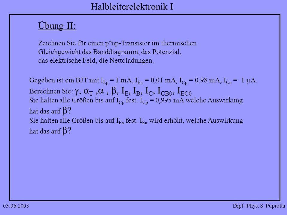 Dipl.-Phys. S. Paprotta Halbleiterelektronik I 03.06.2003 Übung II: Zeichnen Sie für einen p + np-Transistor im thermischen Gleichgewicht das Banddiag