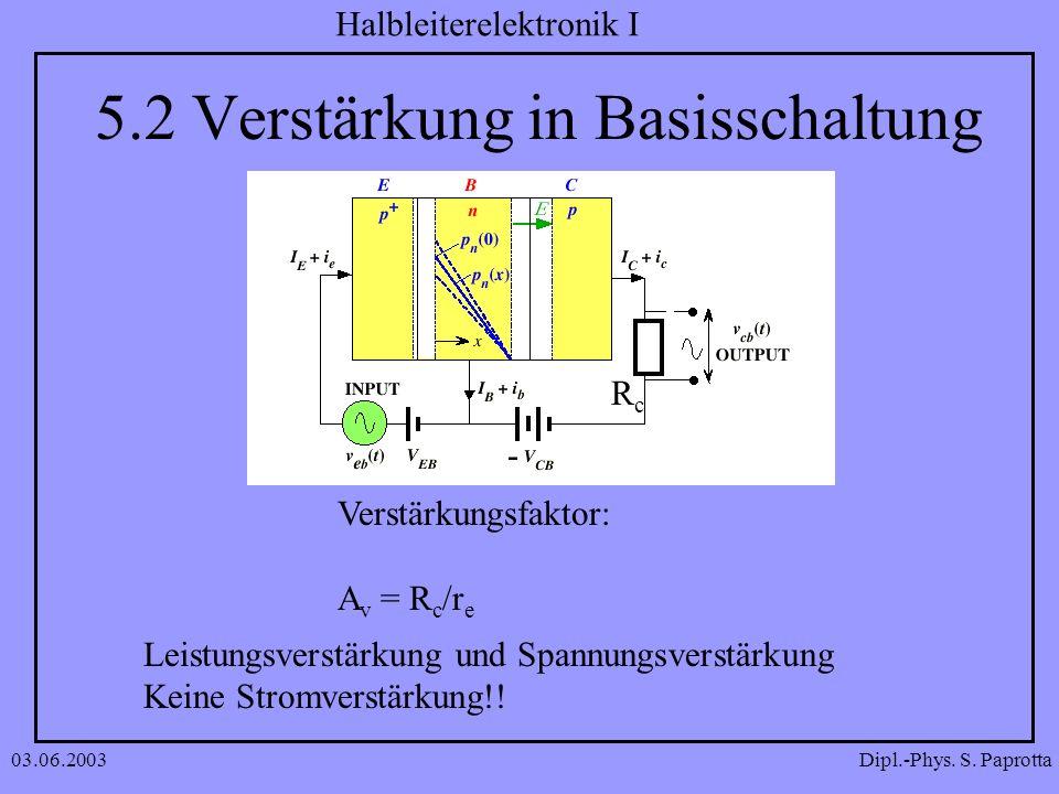 Dipl.-Phys. S. Paprotta Halbleiterelektronik I 03.06.2003 5.2 Verstärkung in Basisschaltung Verstärkungsfaktor: A v = R c /r e Leistungsverstärkung un