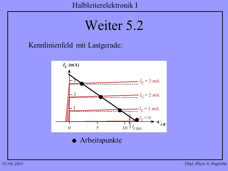 Dipl.-Phys. S. Paprotta Halbleiterelektronik I 03.06.2003 Weiter 5.2 Kennlinienfeld mit Lastgerade: Arbeitspunkte -