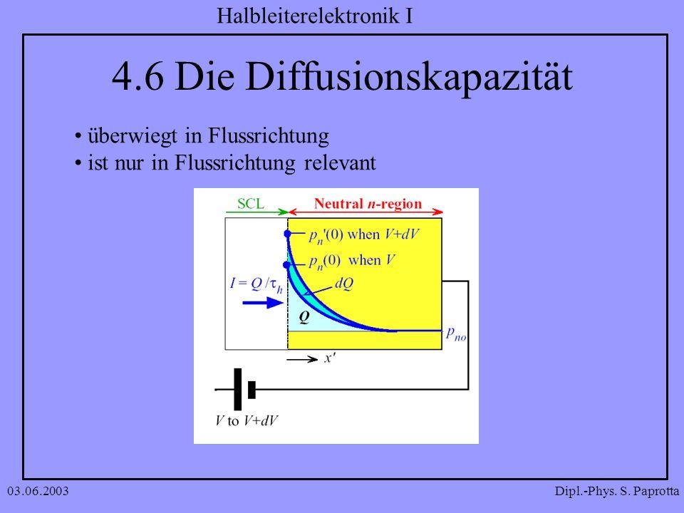 Dipl.-Phys. S. Paprotta Halbleiterelektronik I 03.06.2003 4.6 Die Diffusionskapazität überwiegt in Flussrichtung ist nur in Flussrichtung relevant