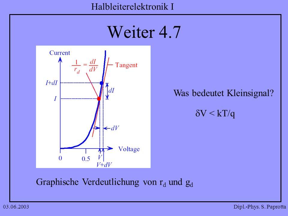 Dipl.-Phys. S. Paprotta Halbleiterelektronik I 03.06.2003 Weiter 4.7 Graphische Verdeutlichung von r d und g d Was bedeutet Kleinsignal? V < kT/q