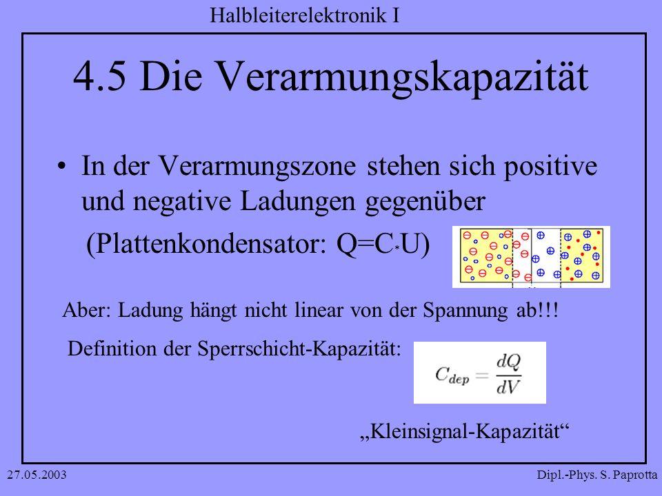 Dipl.-Phys. S. Paprotta Halbleiterelektronik I 27.05.2003 4.5 Die Verarmungskapazität In der Verarmungszone stehen sich positive und negative Ladungen